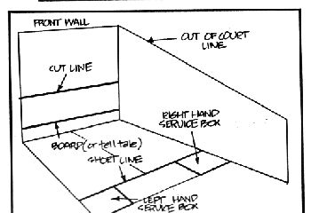 Pin squash court on pinterest Racquetball court diagram