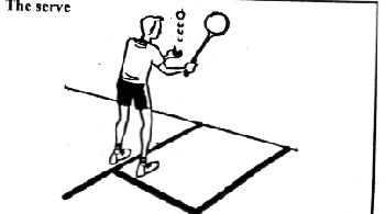 Control the Ball Toss in serving