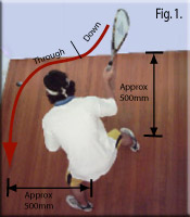 Fig 1. Typical back corner position