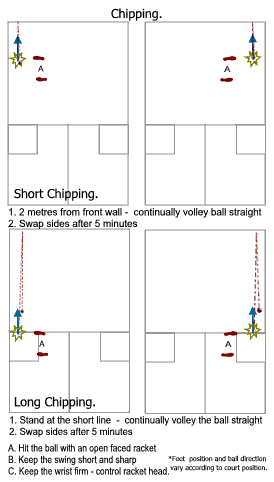 Short & Long Chipping